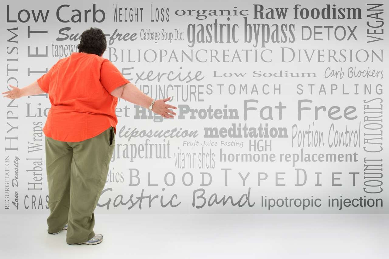 The real reasons diets fail - Part 2.2 - Keep Them Confused with Conflicting Information