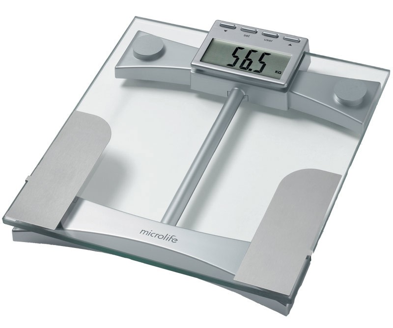 How Important is the Number on the Scale?